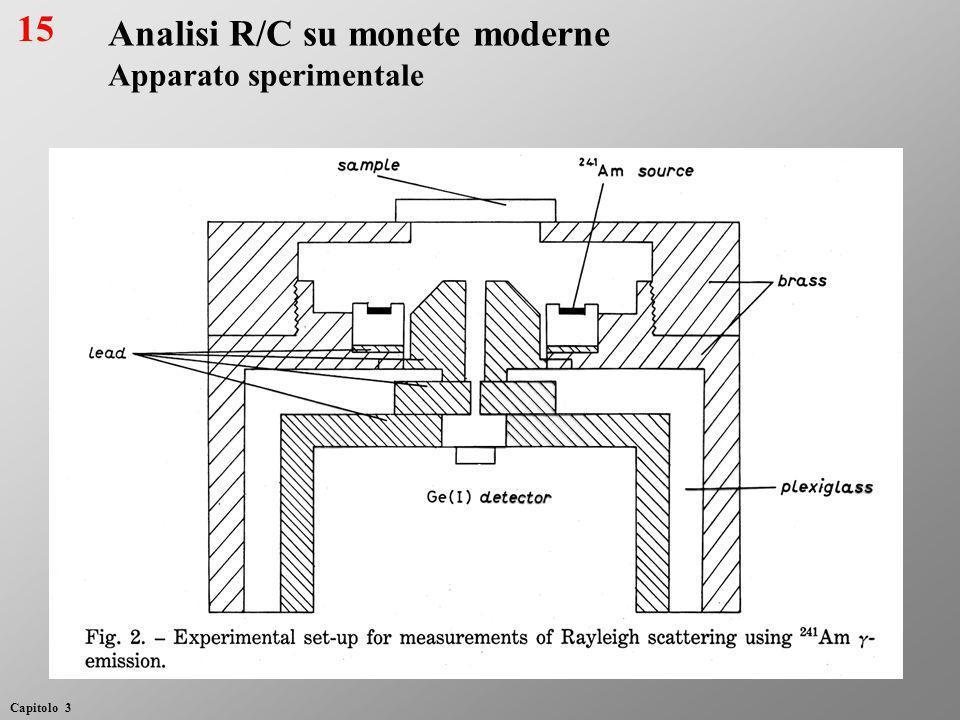 Analisi R/C su monete moderne Apparato sperimentale 15 Capitolo 3