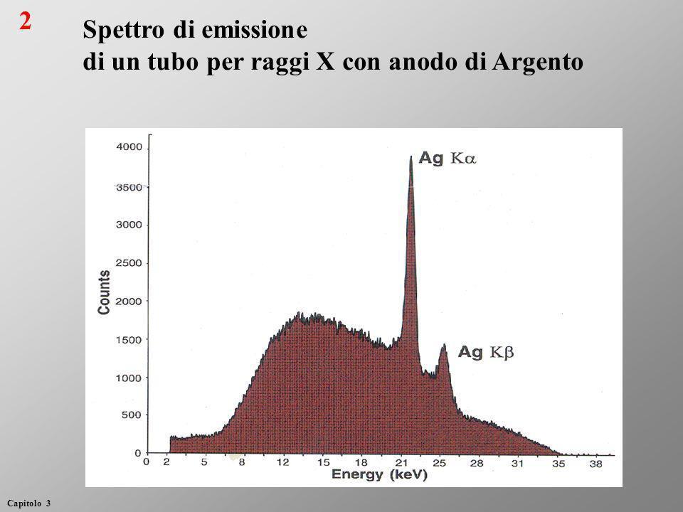 Spettro di emissione di un tubo per raggi X con anodo di Argento 2 Capitolo 3