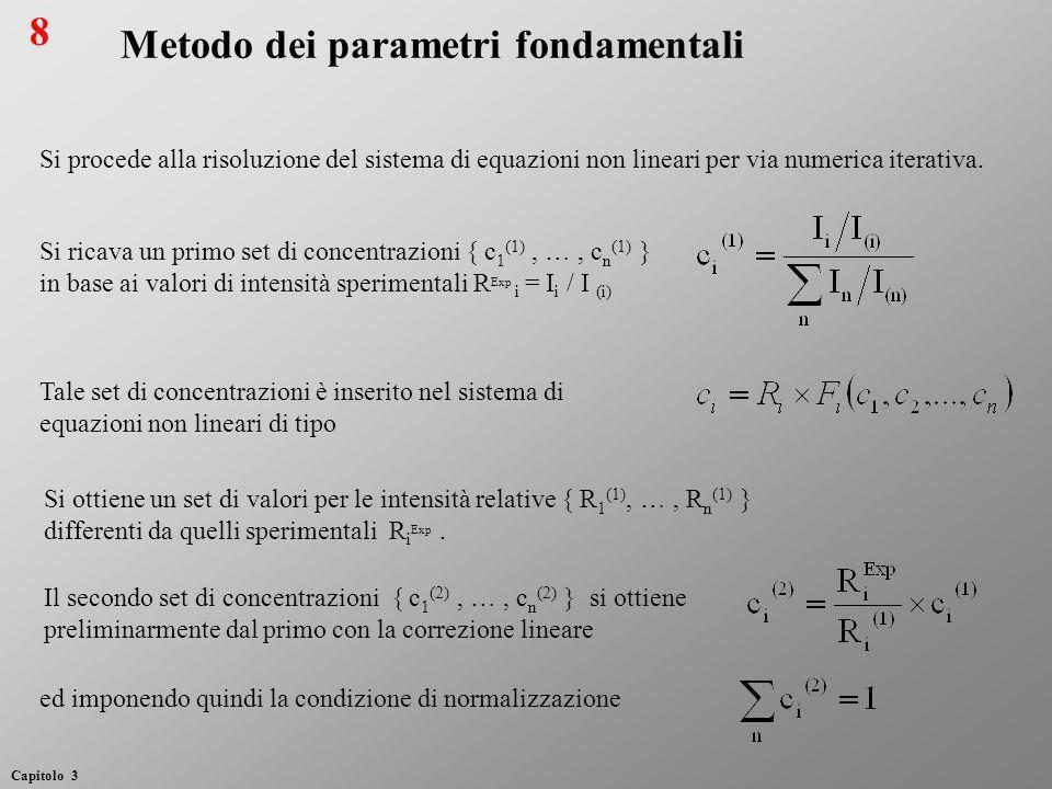 Metodo dei parametri fondamentali Il secondo set di concentrazioni { c 1 (2), …, c n (2) } è utilizzato per calcolare il successivo set di intensità relative { R 1 (2), …, R n (2) } e così via.