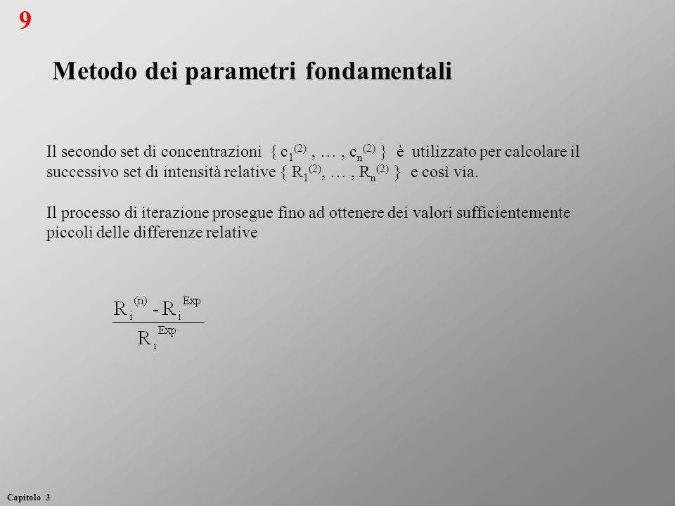 Esempio di analisi quantitativa: particolare di elemento in Zircaloy ElementoValore certificatoValore XRF Zr Sn Fe Cr 98.10 1.56 0.18 0.11 98.07 1.58 0.17 0.12 10 Capitolo 3