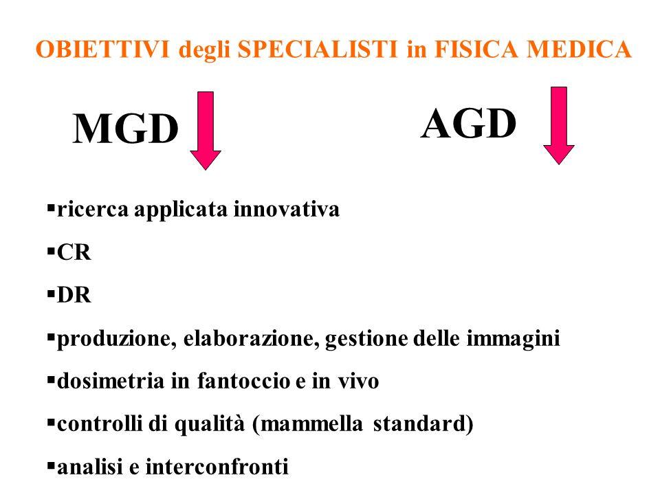 OBIETTIVI degli SPECIALISTI in FISICA MEDICA AGD ricerca applicata innovativa CR DR produzione, elaborazione, gestione delle immagini dosimetria in fa