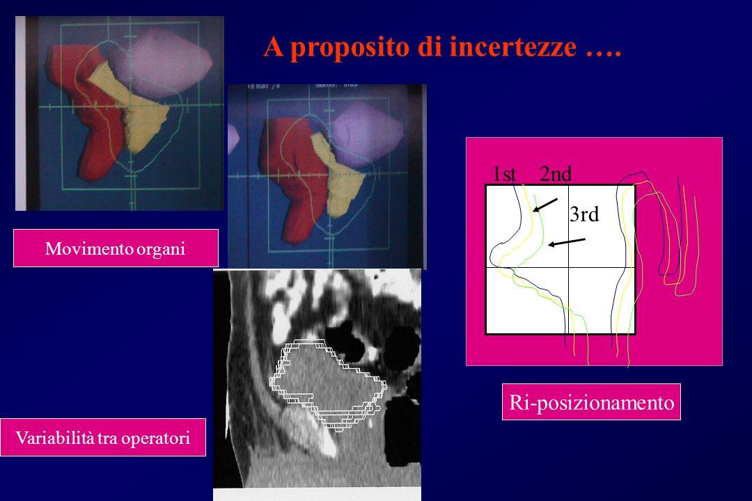 1st 2nd 3rd A proposito di incertezze …. Variabilità tra operatori Ri-posizionamento Movimento organi