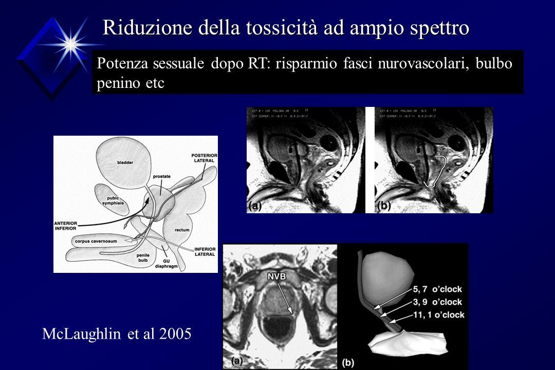 Riduzione della tossicità ad ampio spettro Riduzione della tossicità ad ampio spettro Potenza sessuale dopo RT: risparmio fasci nurovascolari, bulbo penino etc McLaughlin et al 2005