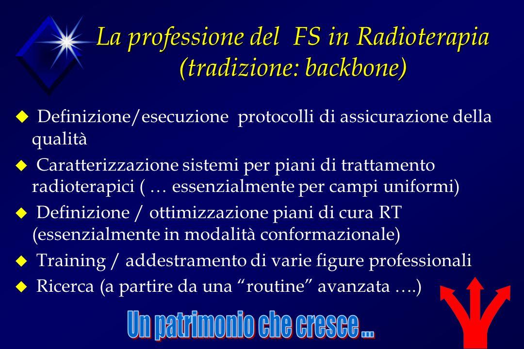 La professione del FS in Radioterapia (tradizione: backbone) u Definizione/esecuzione protocolli di assicurazione della qualità u Caratterizzazione si