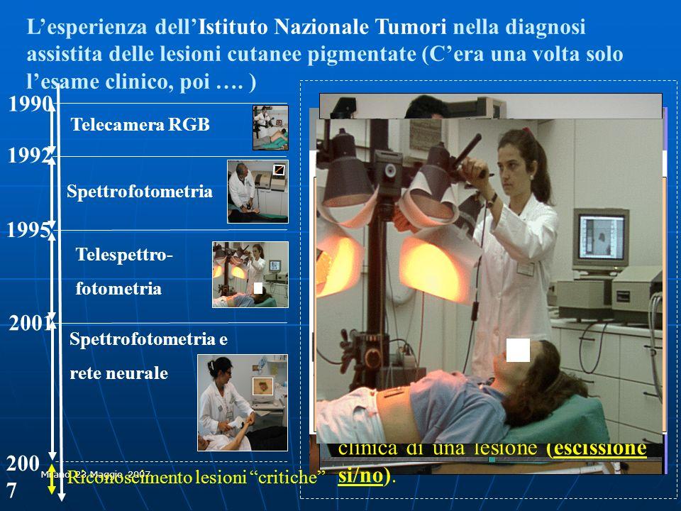Milano 23 Maggio 2007 Riconoscimento lesioni critiche G B RRGBRGB 1990 Lesperienza dellIstituto Nazionale Tumori nella diagnosi assistita delle lesion
