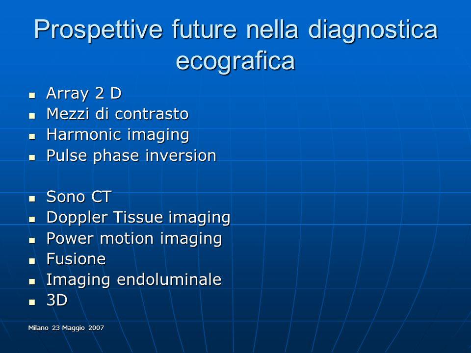 Milano 23 Maggio 2007 Prospettive future nella diagnostica ecografica Array 2 D Array 2 D Mezzi di contrasto Mezzi di contrasto Harmonic imaging Harmo