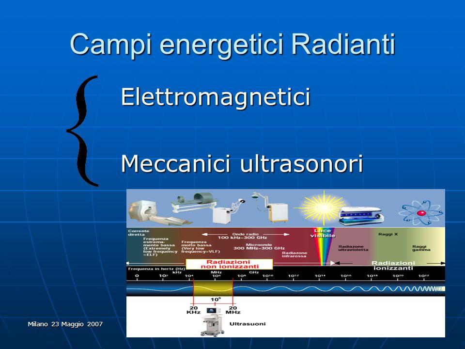 Milano 23 Maggio 2007 Campi energetici Radianti Elettromagnetici Meccanici ultrasonori