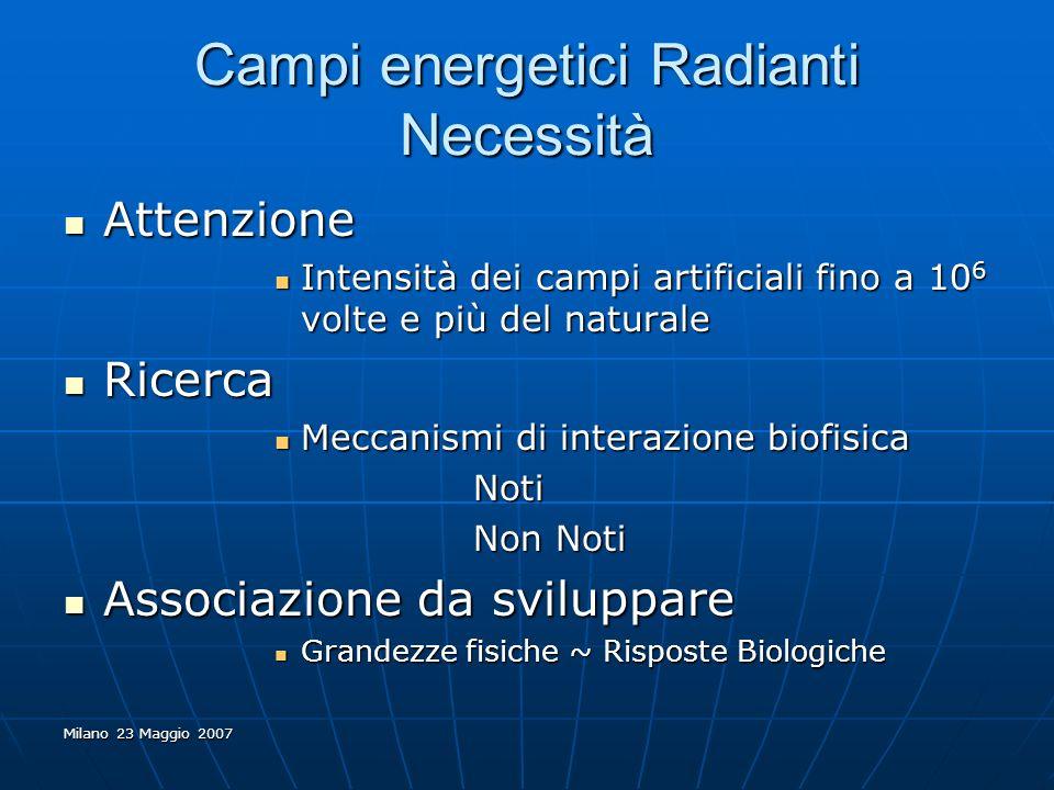 Milano 23 Maggio 2007 Attenzione Attenzione Intensità dei campi artificiali fino a 10 6 volte e più del naturale Intensità dei campi artificiali fino