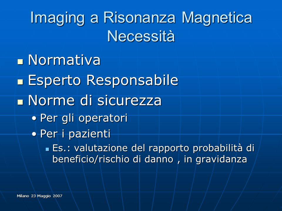 Milano 23 Maggio 2007 Imaging a Risonanza Magnetica Necessità Normativa Normativa Esperto Responsabile Esperto Responsabile Norme di sicurezza Norme d