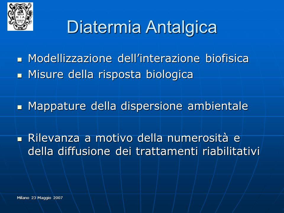 Milano 23 Maggio 2007 Diatermia Antalgica Modellizzazione dellinterazione biofisica Modellizzazione dellinterazione biofisica Misure della risposta bi