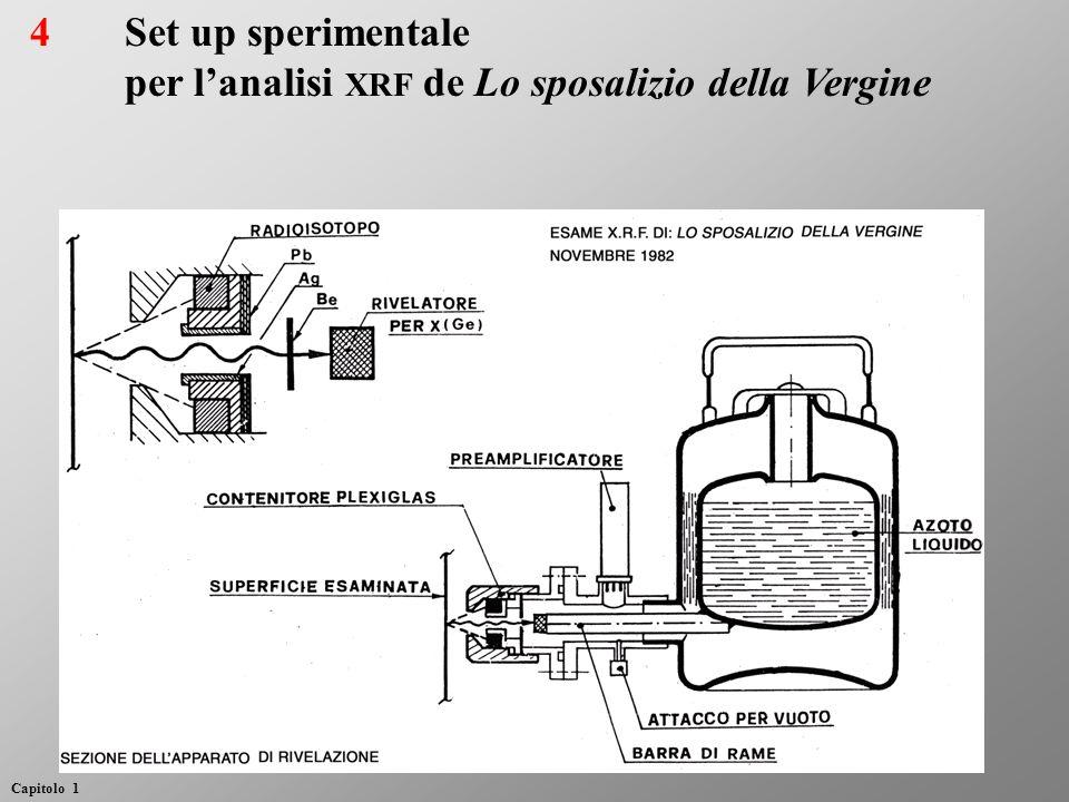 Set up sperimentale per lanalisi XRF de Lo sposalizio della Vergine 4 Capitolo 1