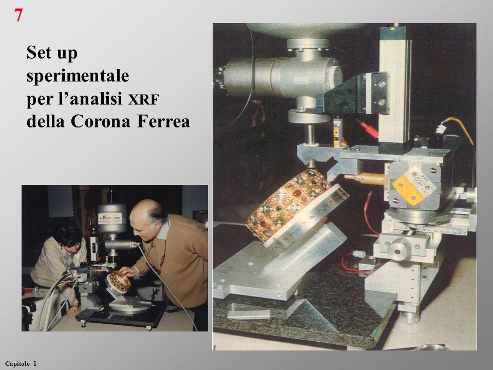 Set up sperimentale per lanalisi XRF della Corona Ferrea 7 Capitolo 1