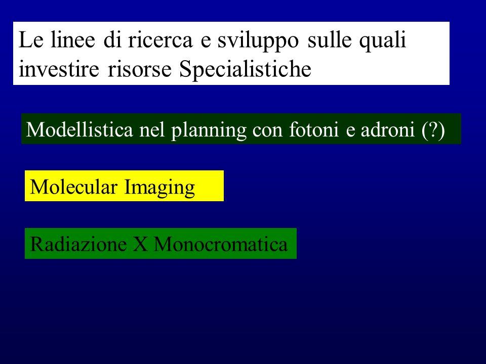 Le linee di ricerca e sviluppo sulle quali investire risorse Specialistiche Modellistica nel planning con fotoni e adroni ( ) Molecular Imaging Radiazione X Monocromatica