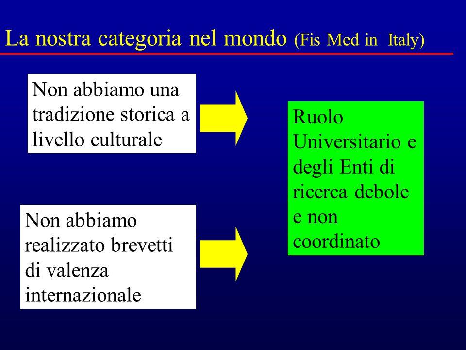 La nostra categoria nel mondo (Fis Med in Italy) Non abbiamo una tradizione storica a livello culturale Non abbiamo realizzato brevetti di valenza internazionale Ruolo Universitario e degli Enti di ricerca debole e non coordinato