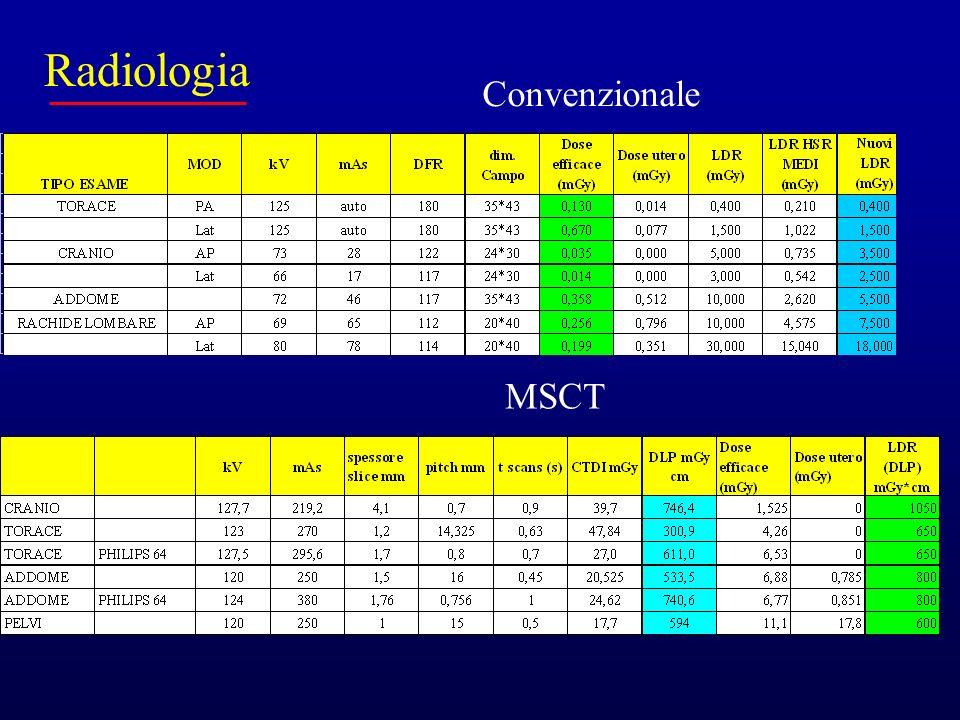 Radiologia Convenzionale MSCT