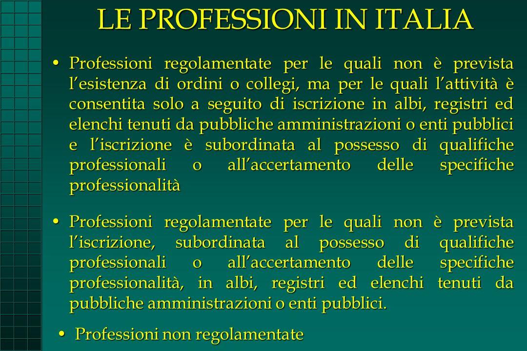 LE PROFESSIONI IN ITALIA Professioni regolamentate per le quali non è prevista liscrizione, subordinata al possesso di qualifiche professionali o alla