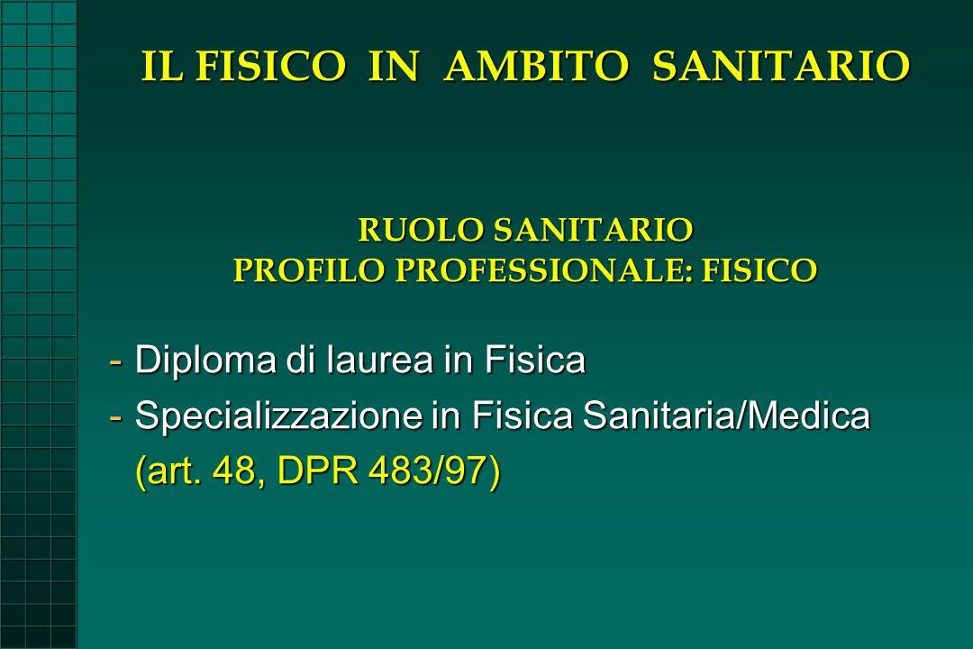 RUOLO SANITARIO PROFILO PROFESSIONALE: FISICO -Diploma di laurea in Fisica -Specializzazione in Fisica Sanitaria/Medica (art. 48, DPR 483/97) IL FISIC