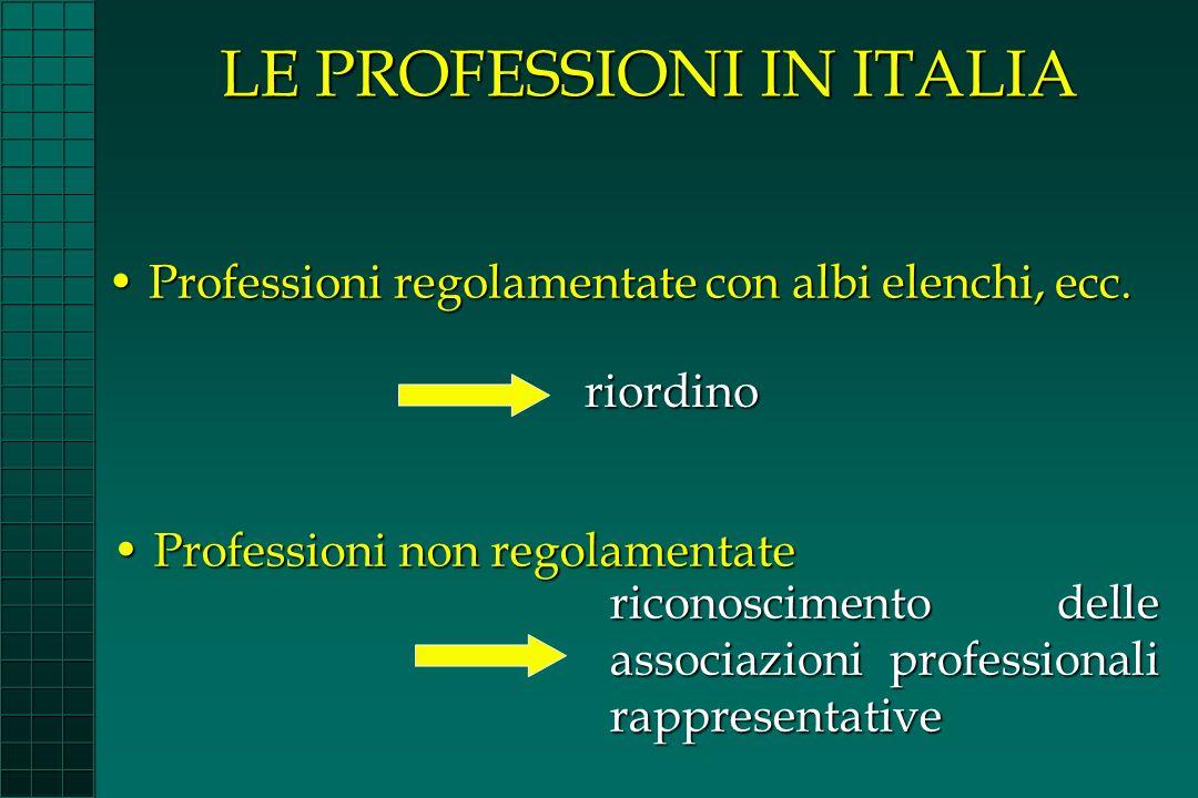 LE PROFESSIONI IN ITALIA Professioni regolamentate con albi elenchi, ecc.Professioni regolamentate con albi elenchi, ecc. Professioni non regolamentat