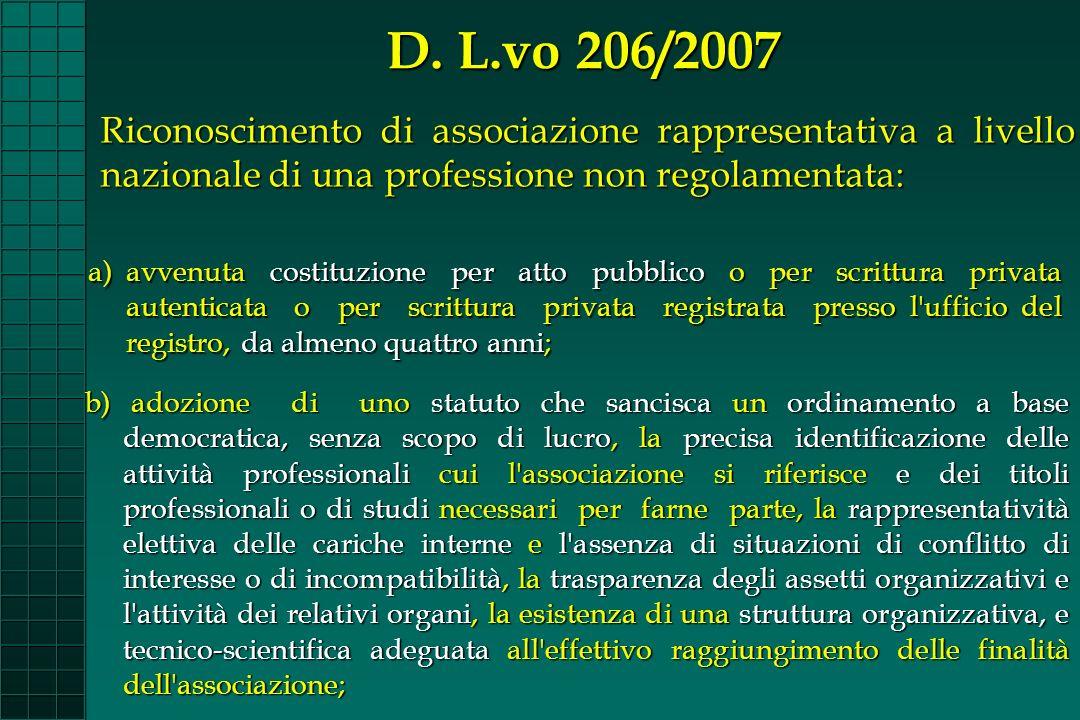 Riconoscimento di associazione rappresentativa a livello nazionale di una professione non regolamentata: a)avvenuta costituzione per atto pubblico o p