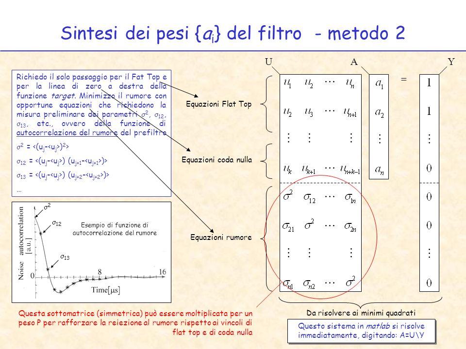 Sintesi dei pesi {a i } del filtro - metodo 2 = UAY Questo sistema in matlab si risolve immediatamente, digitando: A=U\Y Questa sottomatrice (simmetrica) può essere moltiplicata per un peso P per rafforzare la reiezione al rumore rispetto ai vincoli di flat top e di coda nulla Da risolvere ai minimi quadrati Equazioni Flat Top Equazioni coda nulla Equazioni rumore Richiedo il solo passaggio per il Fat Top e per la linea di zero a destra della funzione target.