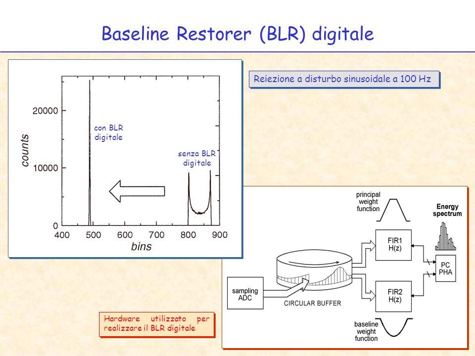Baseline Restorer (BLR) digitale senza BLR digitale con BLR digitale Hardware utilizzato per realizzare il BLR digitale Reiezione a disturbo sinusoidale a 100 Hz