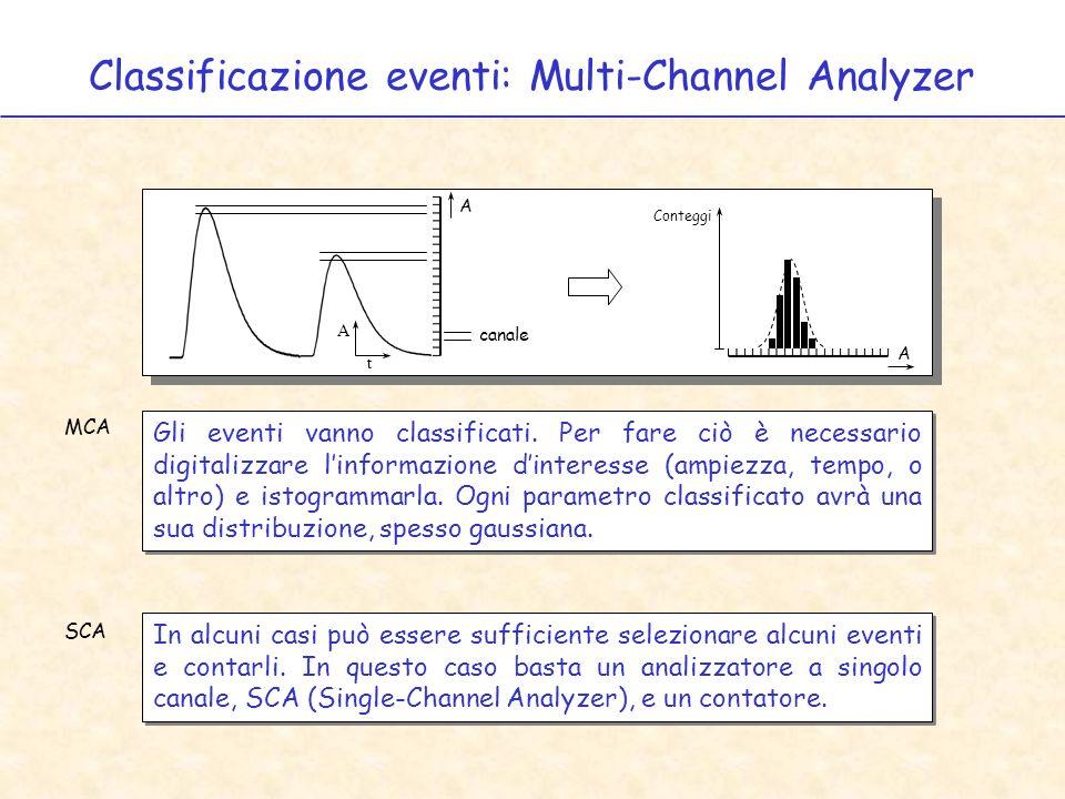 Classificazione eventi: Multi-Channel Analyzer Gli eventi vanno classificati.