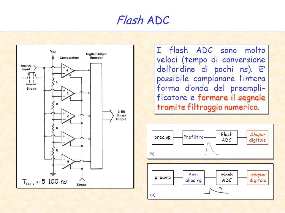 Flash ADC formare il segnale tramite filtraggio numerico I flash ADC sono molto veloci (tempo di conversione dellordine di pochi ns).