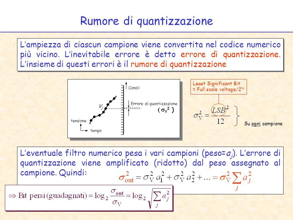 Rumore di quantizzazione Lampiezza di ciascun campione viene convertita nel codice numerico più vicino.