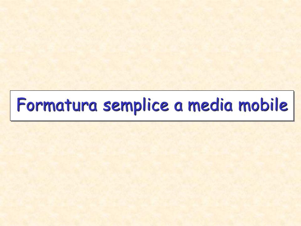 Formatura semplice a media mobile