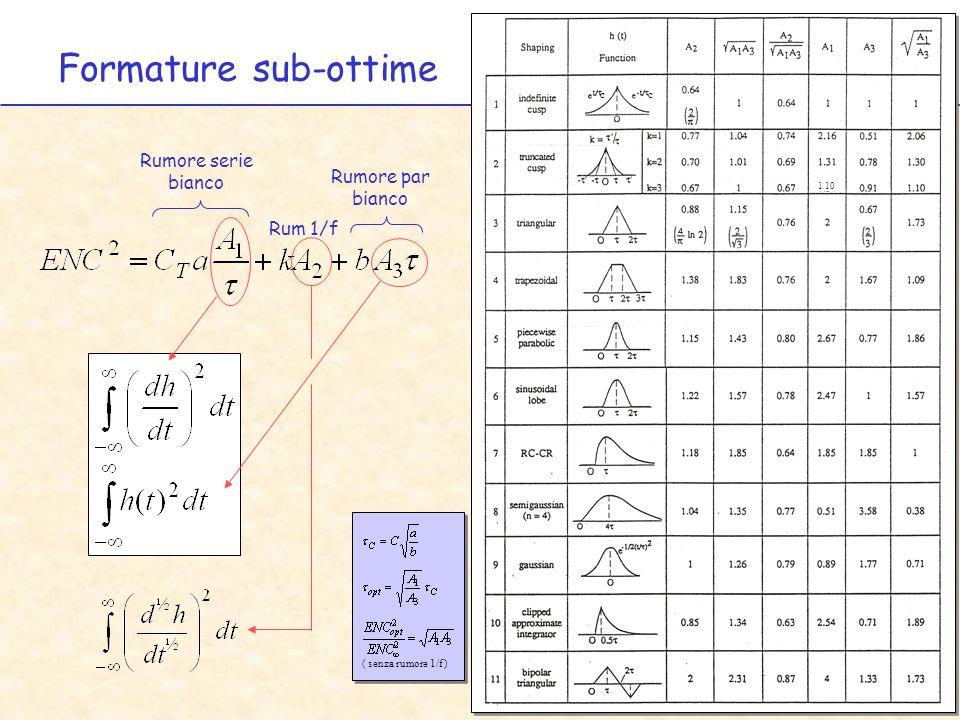 Formature sub-ottime Rumore serie bianco Rumore par bianco Rum 1/f cc ( senza rumore 1/f ) 1.10