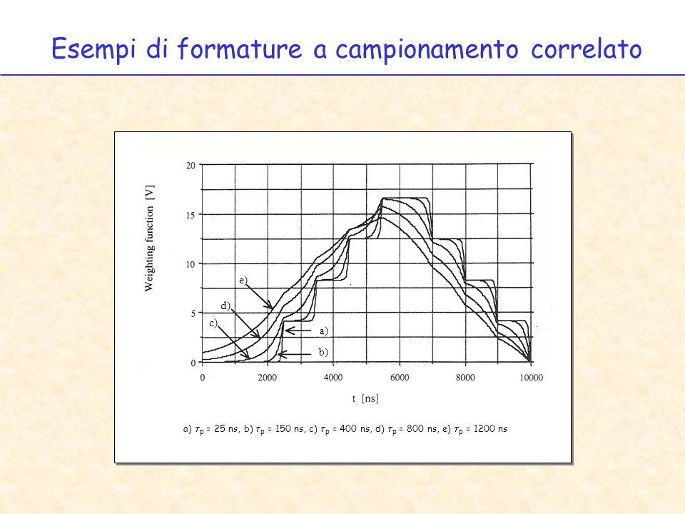 Esempi di formature a campionamento correlato a) b) c) d) e) a) p = 25 ns, b) p = 150 ns, c) p = 400 ns, d) p = 800 ns, e) p = 1200 ns