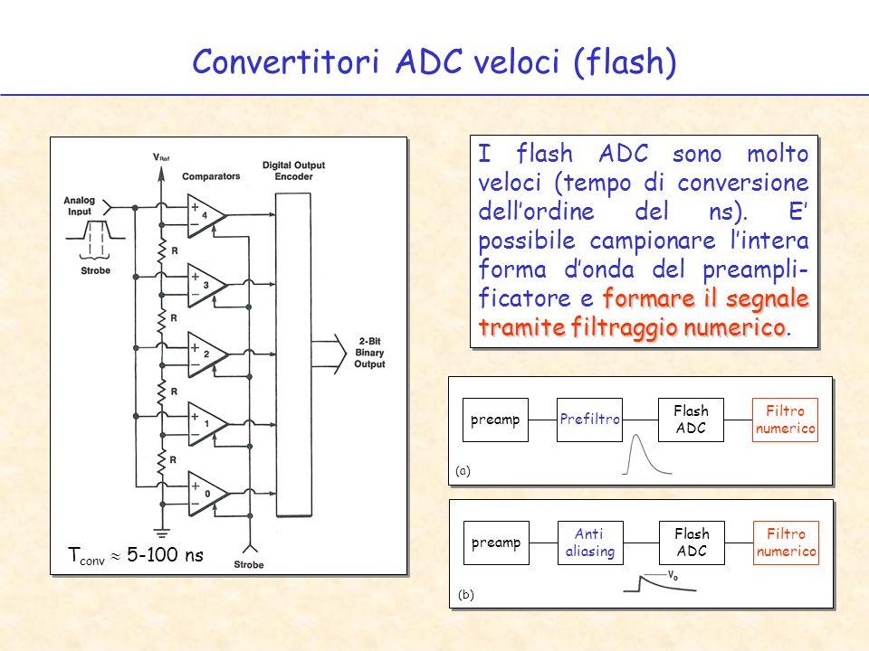 Convertitori ADC veloci (flash) formare il segnale tramite filtraggio numerico I flash ADC sono molto veloci (tempo di conversione dellordine del ns).