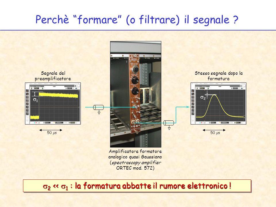 Amplificatore formatore analogico quasi Gaussiano (spectroscopy amplifier ORTEC mod. 572) Segnale del preamplificatore Stesso segnale dopo la formatur