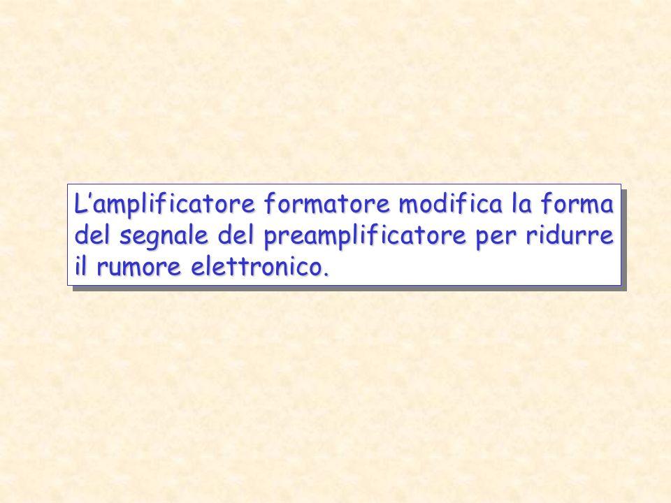 Lamplificatore formatore modifica la forma del segnale del preamplificatore per ridurre il rumore elettronico.