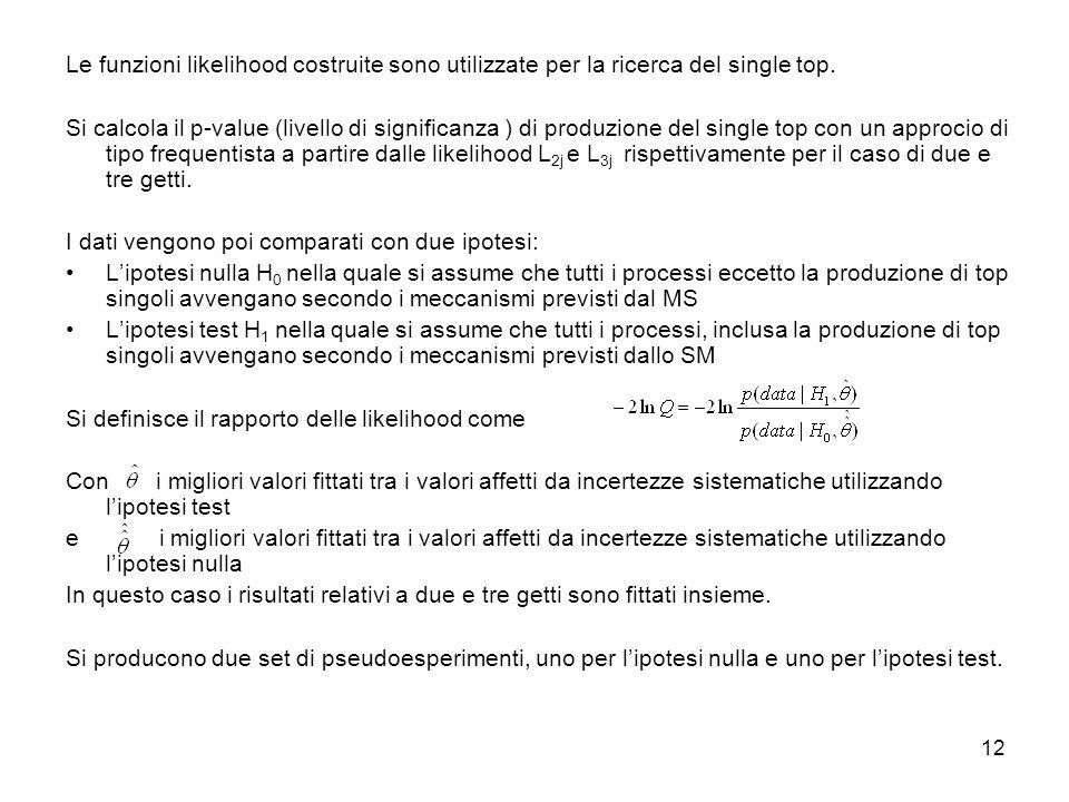 12 Le funzioni likelihood costruite sono utilizzate per la ricerca del single top.