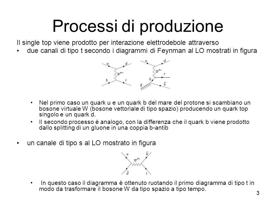 3 Processi di produzione Il single top viene prodotto per interazione elettrodebole attraverso due canali di tipo t secondo i diagrammi di Feynman al LO mostrati in figura Nel primo caso un quark u e un quark b del mare del protone si scambiano un bosone virtuale W (bosone vettoriale di tipo spazio) producendo un quark top singolo e un quark d.