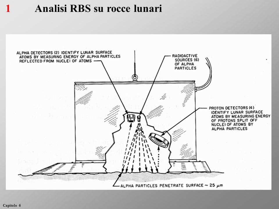 1Analisi RBS su rocce lunari Capitolo 6