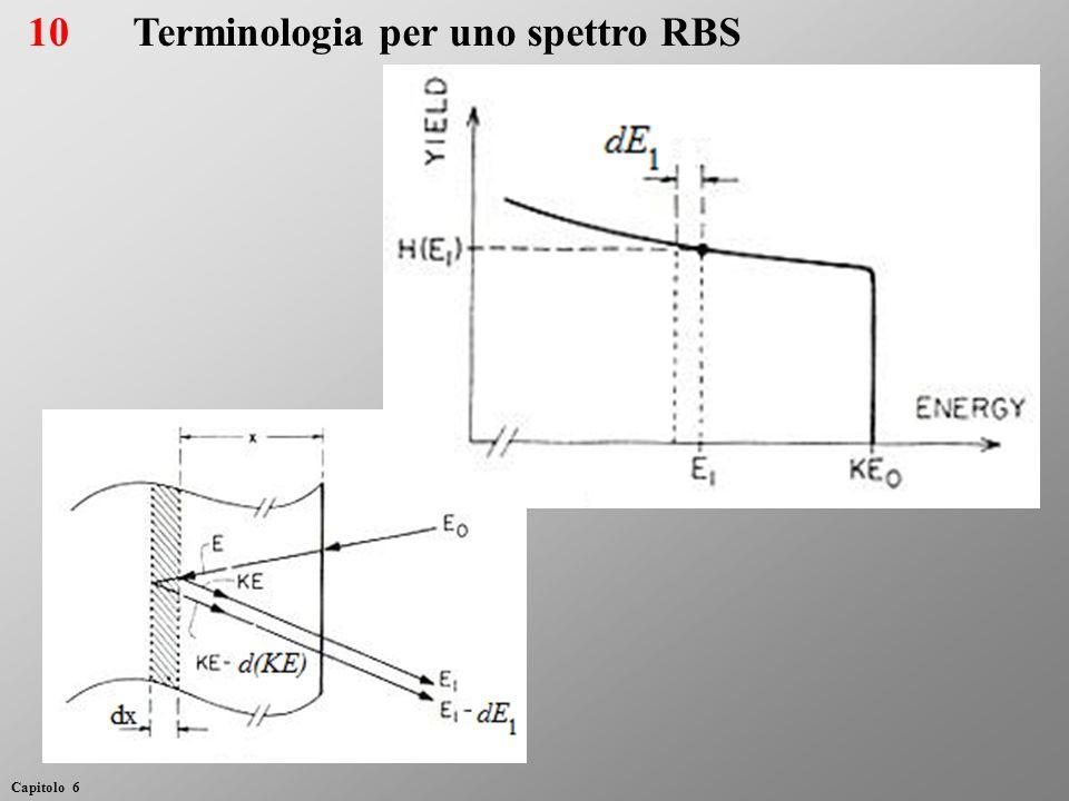 10Terminologia per uno spettro RBS Capitolo 6