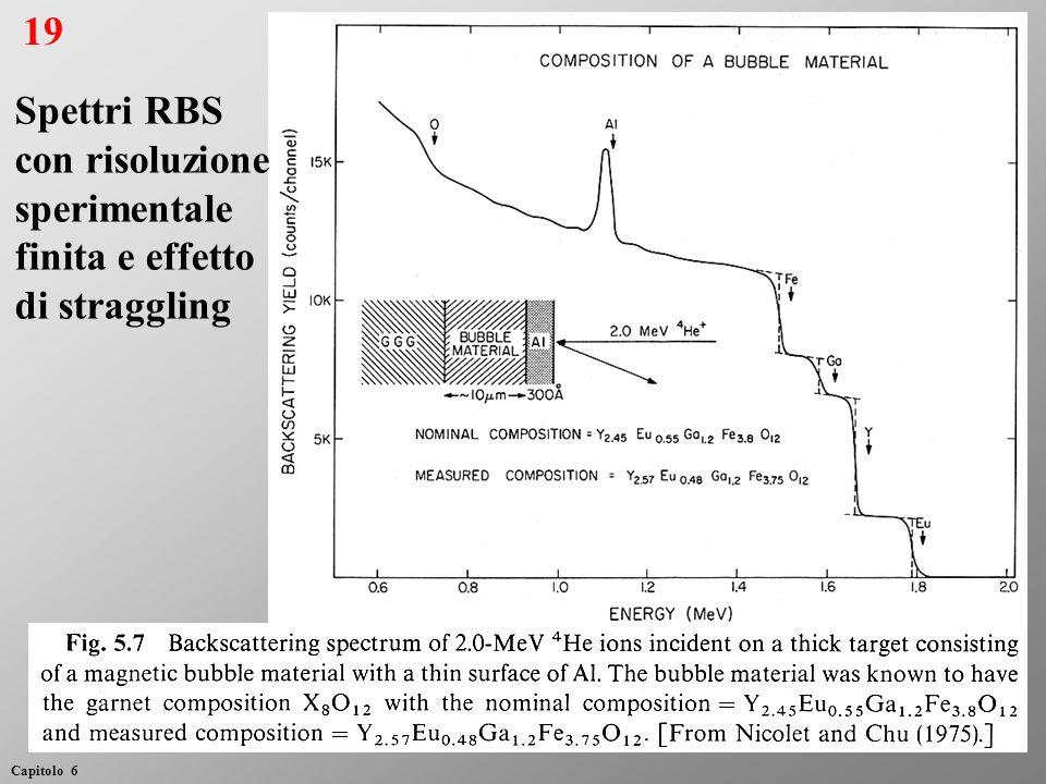 19 Capitolo 6 Spettri RBS con risoluzione sperimentale finita e effetto di straggling