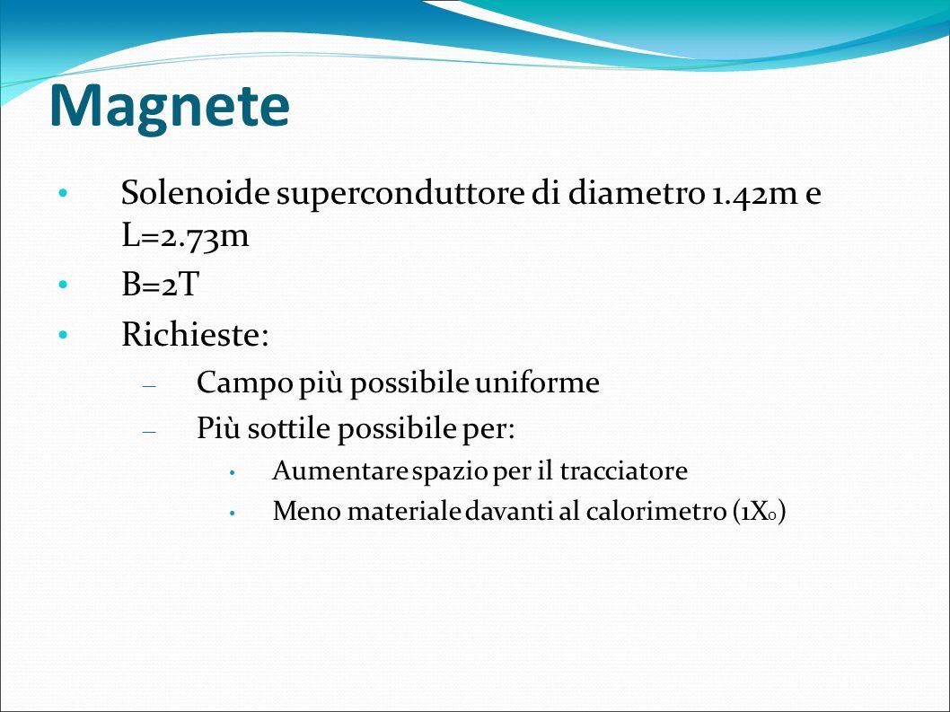 Magnete Solenoide superconduttore di diametro 1.42m e L=2.73m B=2T Richieste: – Campo più possibile uniforme – Più sottile possibile per: Aumentare sp