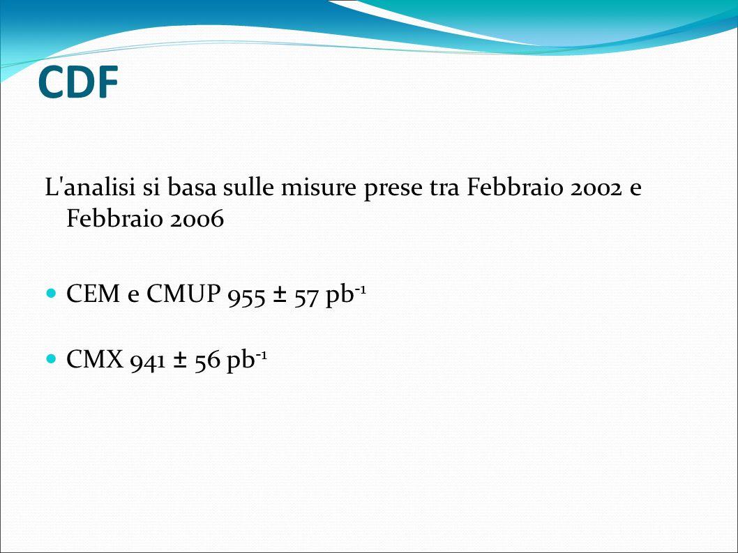 CDF L'analisi si basa sulle misure prese tra Febbraio 2002 e Febbraio 2006 CEM e CMUP 955 ± 57 pb -1 CMX 941 ± 56 pb -1