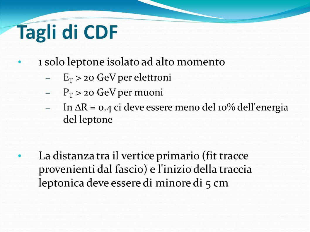 Tagli di CDF 1 solo leptone isolato ad alto momento – E T > 20 GeV per elettroni – P T > 20 GeV per muoni – In R = 0.4 ci deve essere meno del 10% del