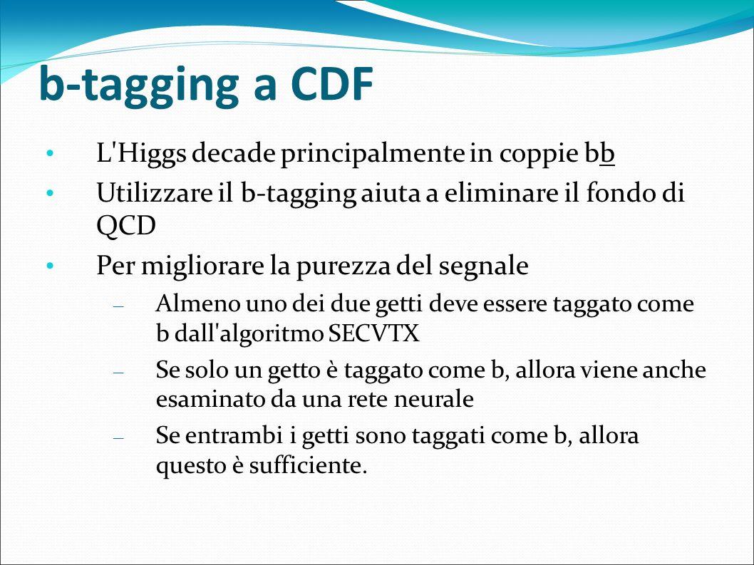 b-tagging a CDF L'Higgs decade principalmente in coppie bb Utilizzare il b-tagging aiuta a eliminare il fondo di QCD Per migliorare la purezza del seg