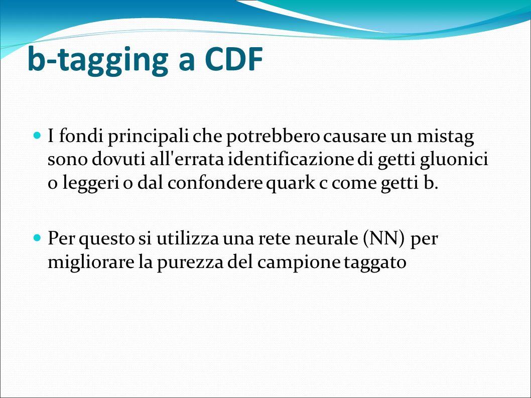 b-tagging a CDF I fondi principali che potrebbero causare un mistag sono dovuti all'errata identificazione di getti gluonici o leggeri o dal confonder
