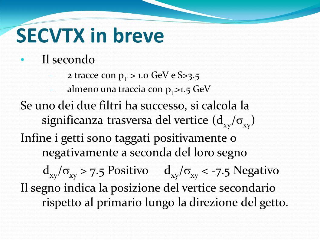 SECVTX in breve Il secondo – 2 tracce con p T > 1.0 GeV e S>3.5 – almeno una traccia con p T >1.5 GeV Se uno dei due filtri ha successo, si calcola la
