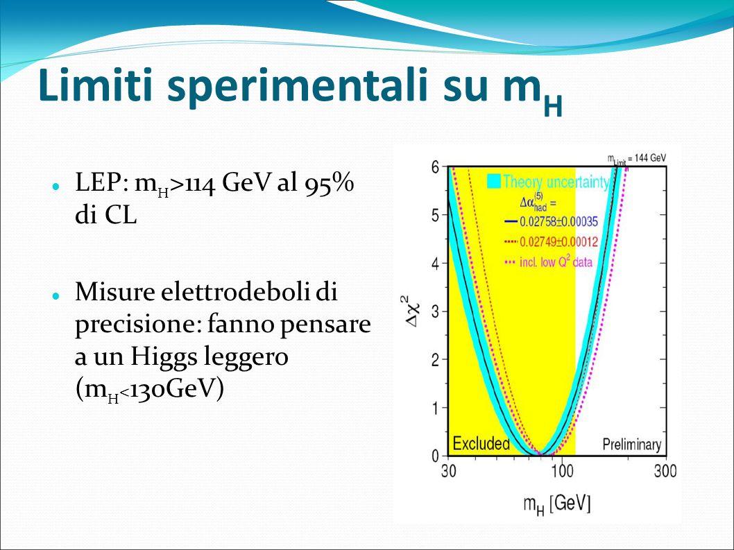 Limiti sperimentali su m H LEP: m H >114 GeV al 95% di CL Misure elettrodeboli di precisione: fanno pensare a un Higgs leggero (m H < 130GeV)
