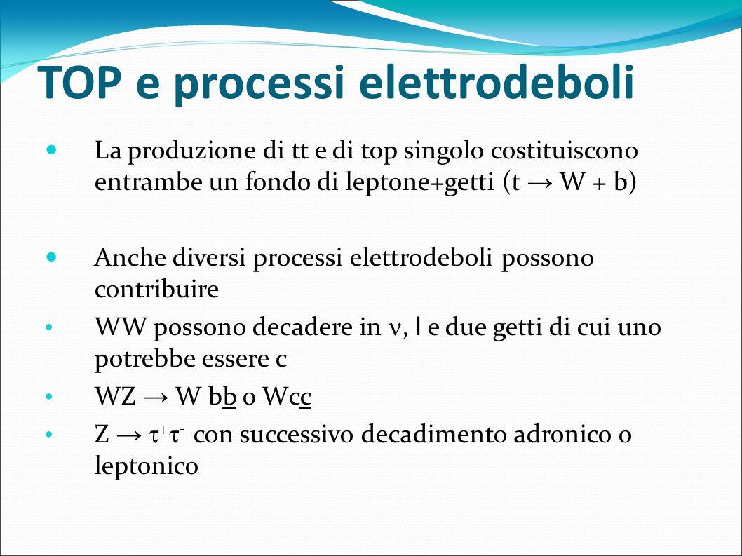 TOP e processi elettrodeboli La produzione di tt e di top singolo costituiscono entrambe un fondo di leptone+getti (t W + b) Anche diversi processi el