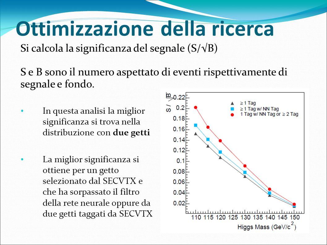 Ottimizzazione della ricerca In questa analisi la miglior significanza si trova nella distribuzione con due getti La miglior significanza si ottiene p
