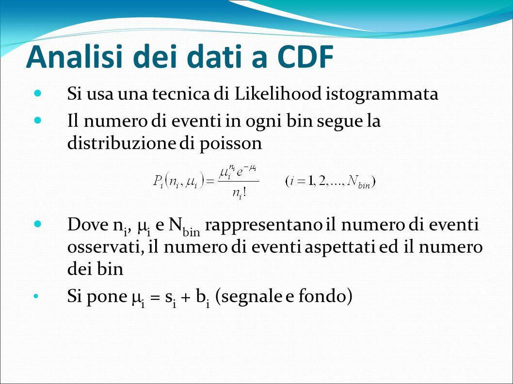 Analisi dei dati a CDF Si usa una tecnica di Likelihood istogrammata Il numero di eventi in ogni bin segue la distribuzione di poisson Dove n i, i e N