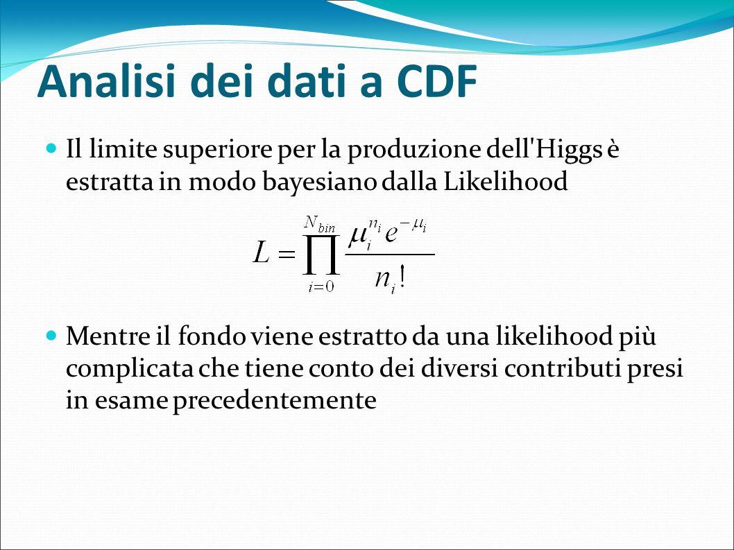 Analisi dei dati a CDF Il limite superiore per la produzione dell'Higgs è estratta in modo bayesiano dalla Likelihood Mentre il fondo viene estratto d